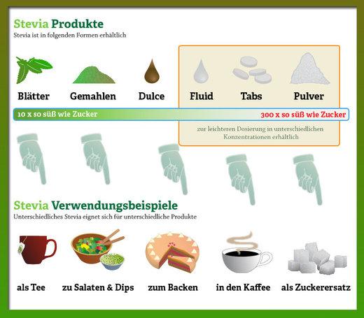 stevia ist klassischer fall von bio piraterie gro konzerne profitieren und planen bereits. Black Bedroom Furniture Sets. Home Design Ideas