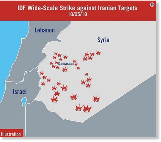 Israeli targets Syria