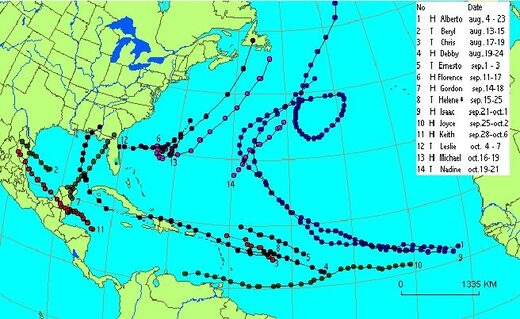 Trajectory of the 14 hurricanes that occurred in 2000