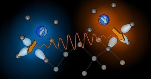 Quantenverschränkung Experiment