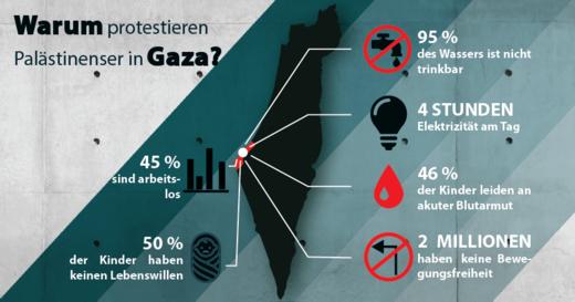 gazasteifen, israel terror, palästina